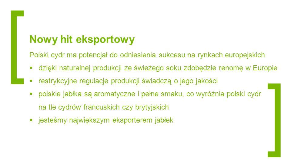 [ Nowy hit eksportowy. Polski cydr ma potencjał do odniesienia sukcesu na rynkach europejskich.